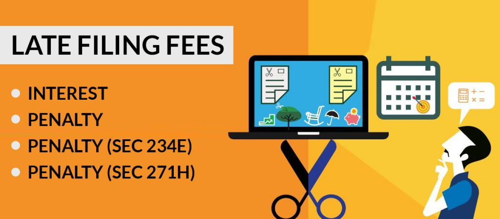 LATE FILING FEES TDS/TCS