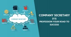 Company Secretary (CS) Profession – Your Road to Success