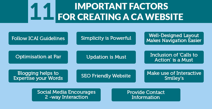 11 Factors For Creating A CA Website
